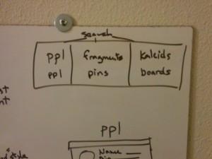 Search, main three pathways